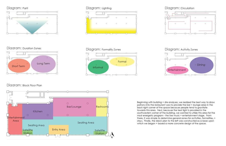 Final Design - 4